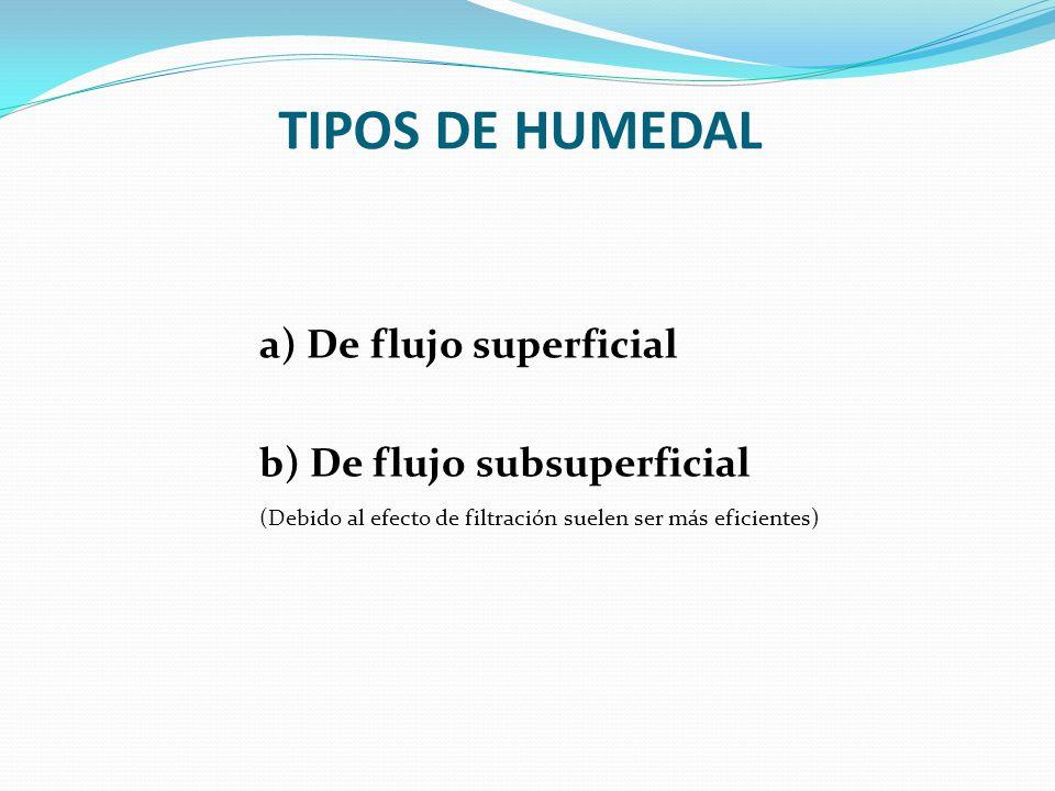 TIPOS DE HUMEDAL a) De flujo superficial
