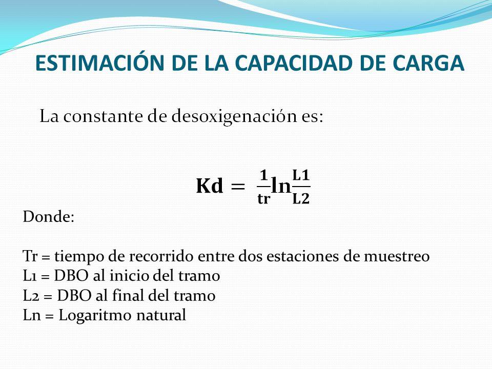 ESTIMACIÓN DE LA CAPACIDAD DE CARGA