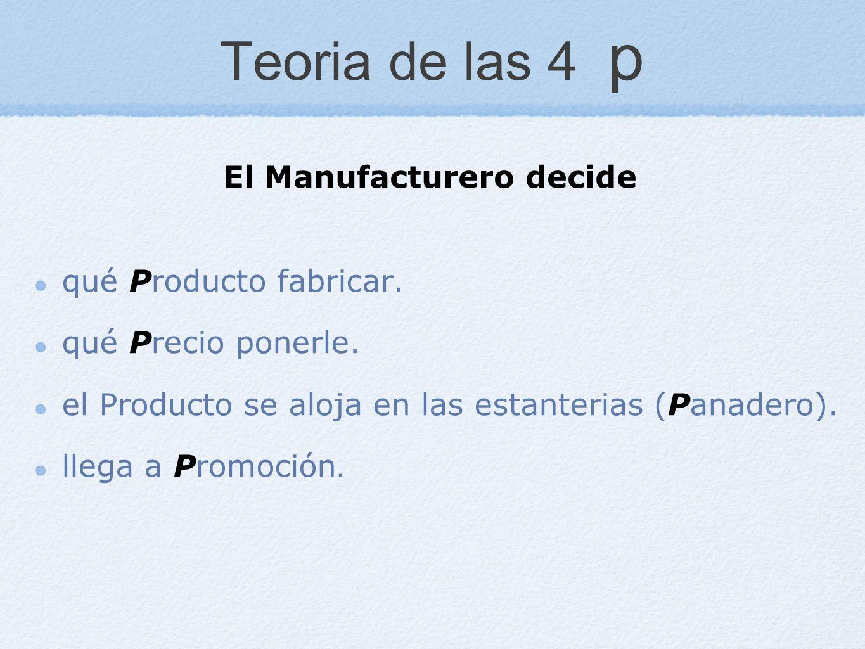 Teoria de las 4 p qué Producto fabricar. El Manufacturero decide