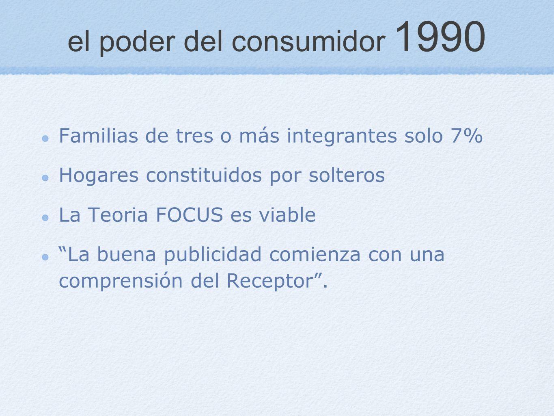 el poder del consumidor 1990