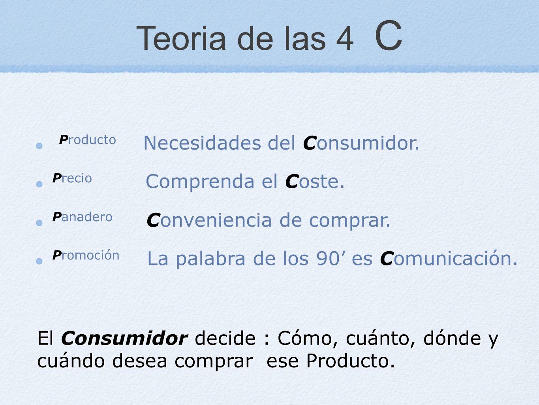 Teoria de las 4 C Producto Necesidades del Consumidor.
