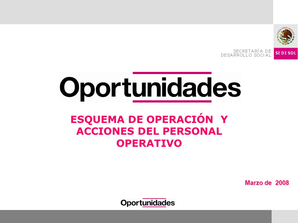 ESQUEMA DE OPERACIÓN Y ACCIONES DEL PERSONAL OPERATIVO