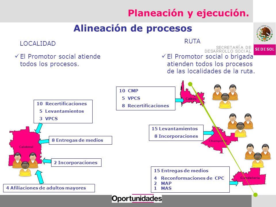 Planeación y ejecución.