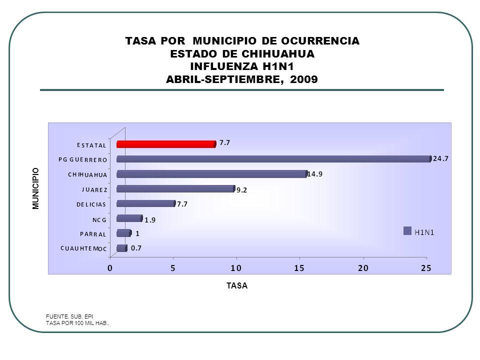 TASA POR MUNICIPIO DE OCURRENCIA ESTADO DE CHIHUAHUA INFLUENZA H1N1 ABRIL-SEPTIEMBRE, 2009
