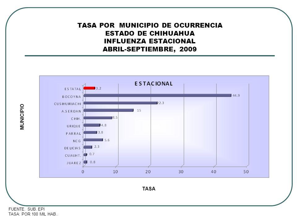 TASA POR MUNICIPIO DE OCURRENCIA ESTADO DE CHIHUAHUA INFLUENZA ESTACIONAL ABRIL-SEPTIEMBRE, 2009