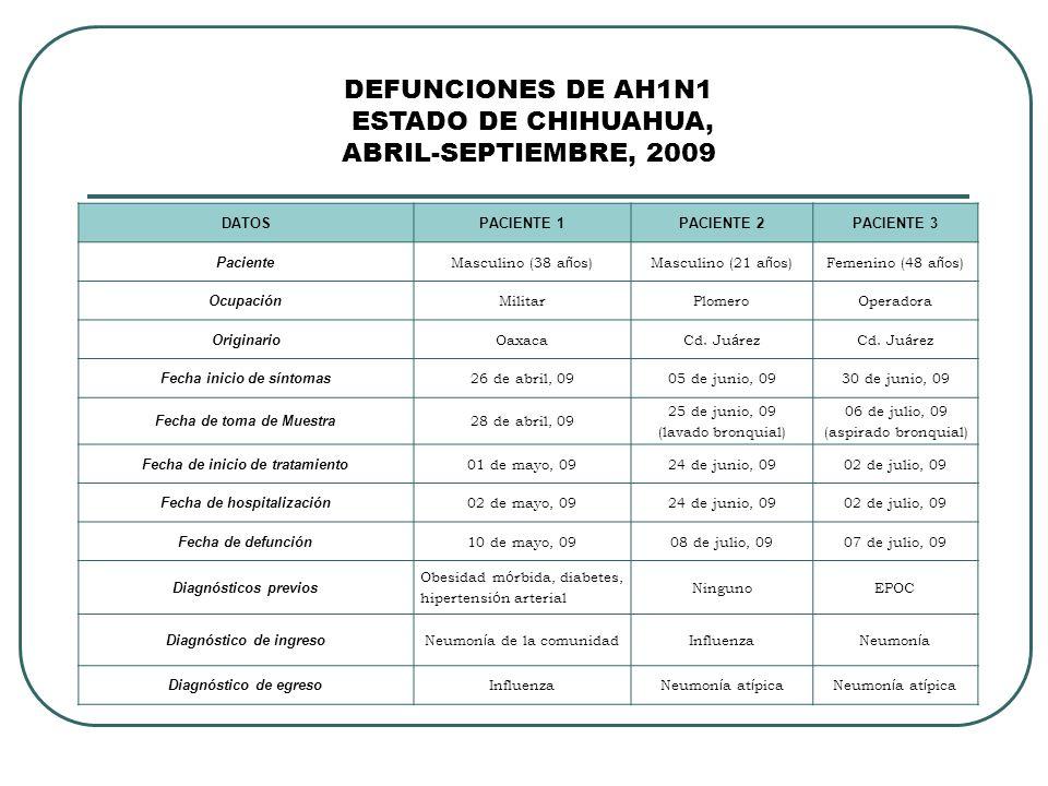 DEFUNCIONES DE AH1N1 ESTADO DE CHIHUAHUA, ABRIL-SEPTIEMBRE, 2009