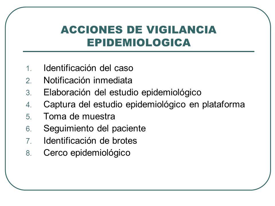 ACCIONES DE VIGILANCIA EPIDEMIOLOGICA