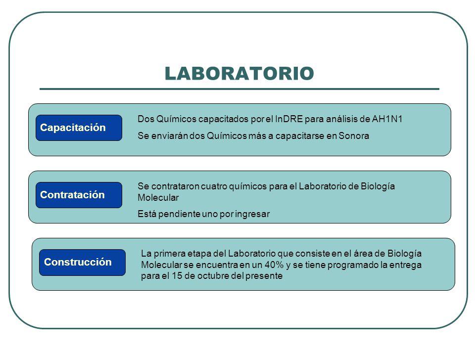 LABORATORIO Capacitación Contratación Construcción
