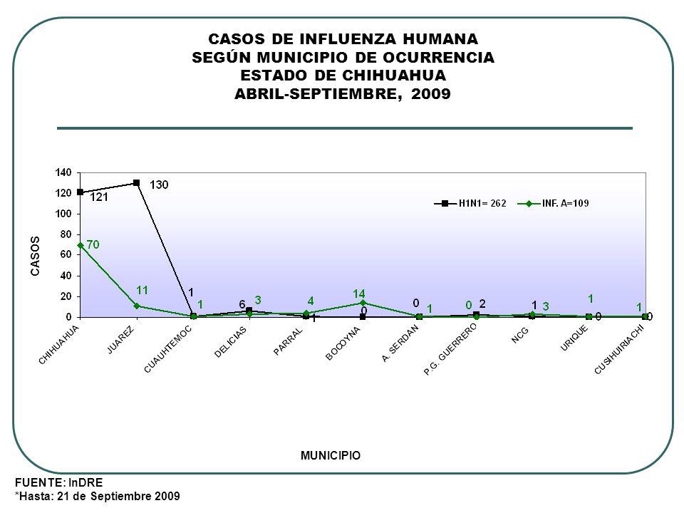 CASOS DE INFLUENZA HUMANA SEGÚN MUNICIPIO DE OCURRENCIA ESTADO DE CHIHUAHUA ABRIL-SEPTIEMBRE, 2009