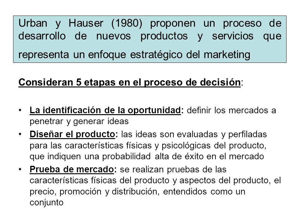 Urban y Hauser (1980) proponen un proceso de desarrollo de nuevos productos y servicios que representa un enfoque estratégico del marketing
