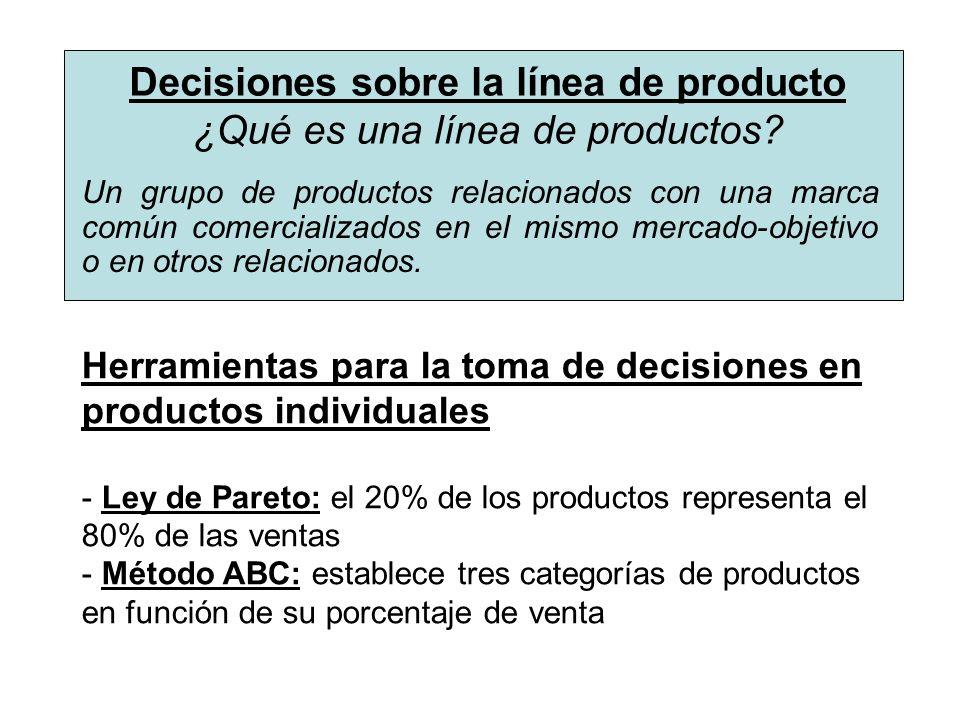 Decisiones sobre la línea de producto ¿Qué es una línea de productos