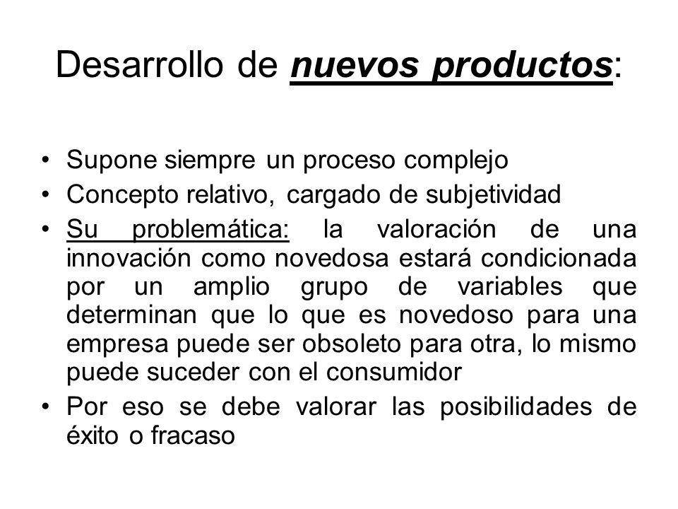 Desarrollo de nuevos productos: