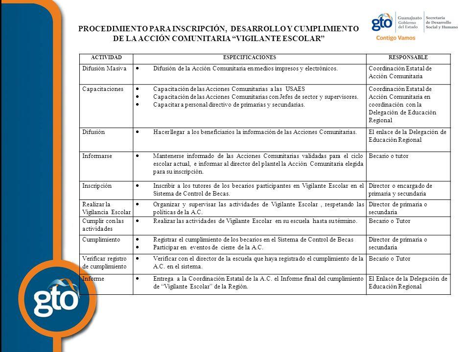 PROCEDIMIENTO PARA INSCRIPCIÓN, DESARROLLO Y CUMPLIMIENTO DE LA ACCIÓN COMUNITARIA VIGILANTE ESCOLAR