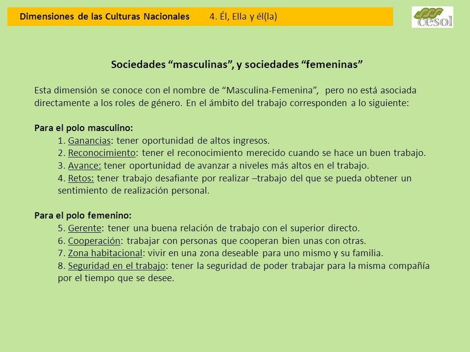 Sociedades masculinas , y sociedades femeninas
