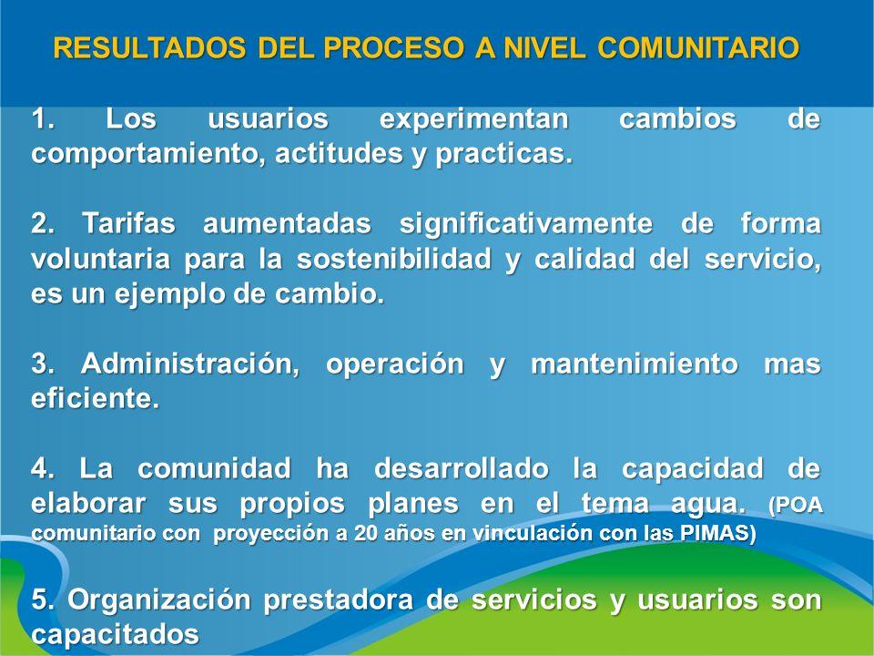 RESULTADOS DEL PROCESO A NIVEL COMUNITARIO