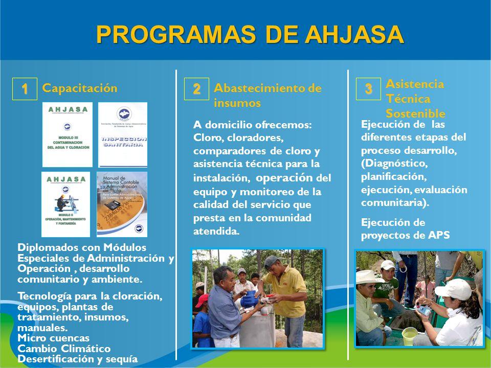 PROGRAMAS DE AHJASA 1 2 3 Asistencia Técnica Sostenible Capacitación