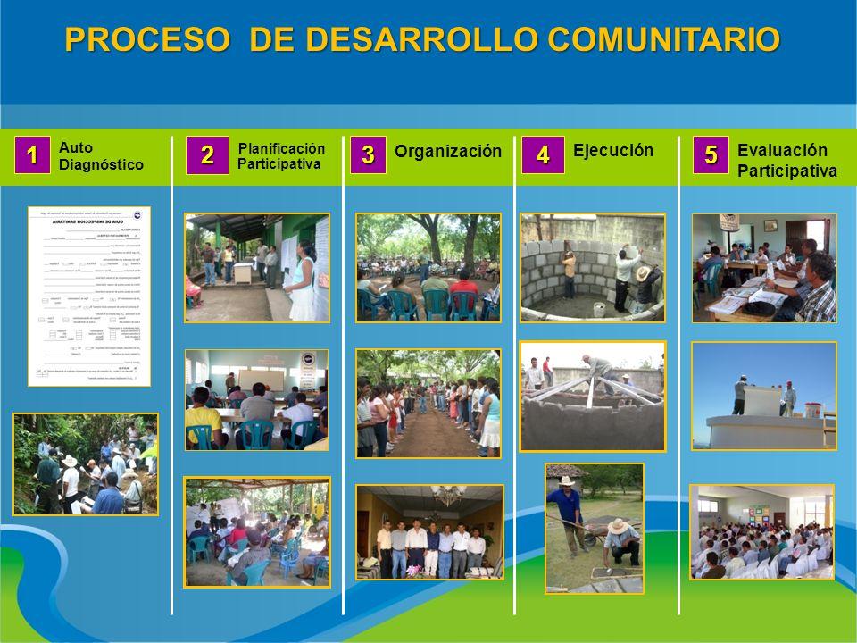 PROCESO DE DESARROLLO COMUNITARIO