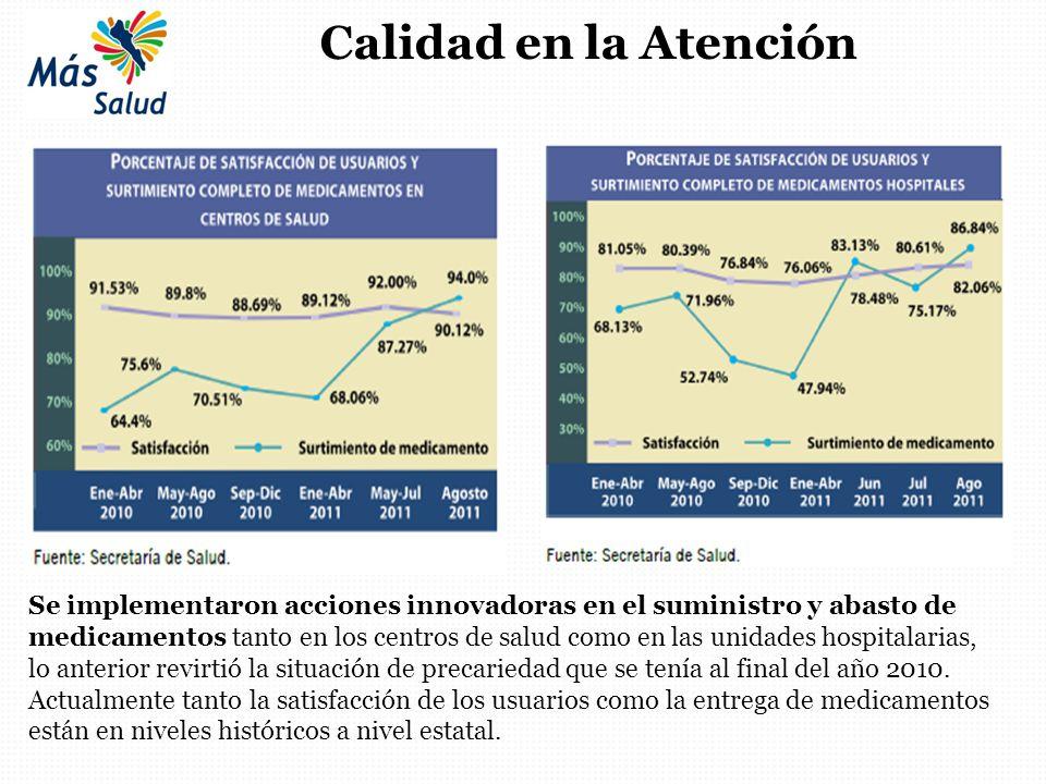 Calidad en la Atención Se implementaron acciones innovadoras en el suministro y abasto de.