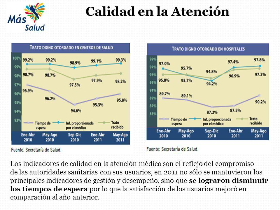 Calidad en la Atención Los indicadores de calidad en la atención médica son el reflejo del compromiso.