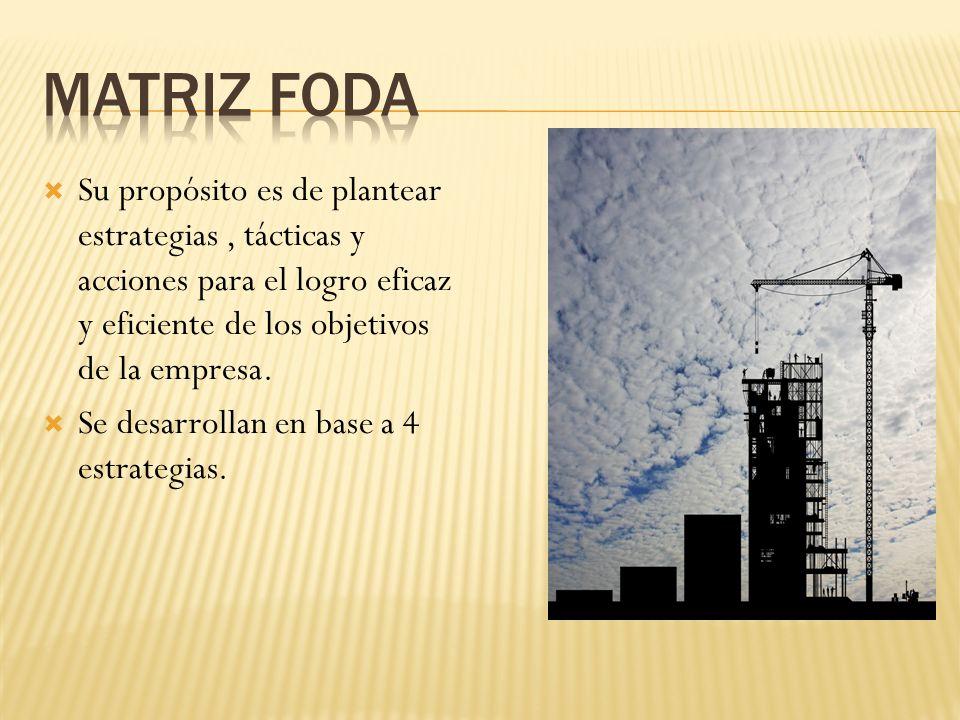 MATRIZ FODA Su propósito es de plantear estrategias , tácticas y acciones para el logro eficaz y eficiente de los objetivos de la empresa.