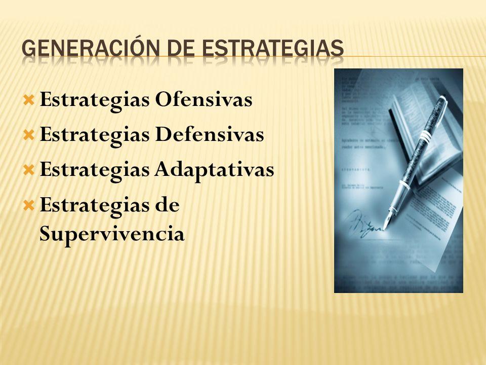 Generación de estrategias