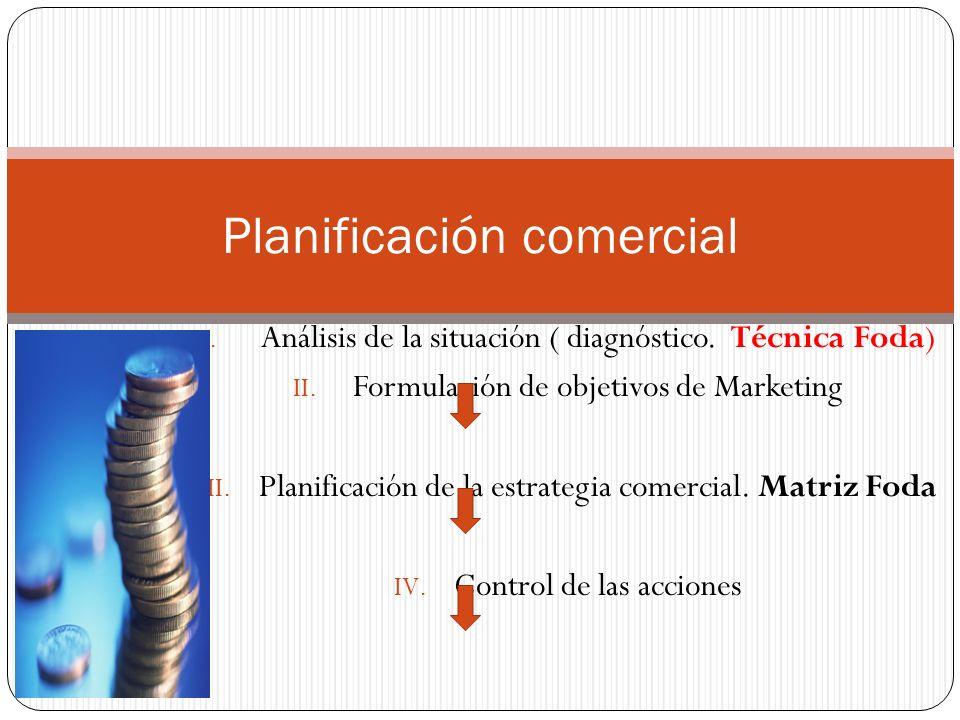 Planificación comercial