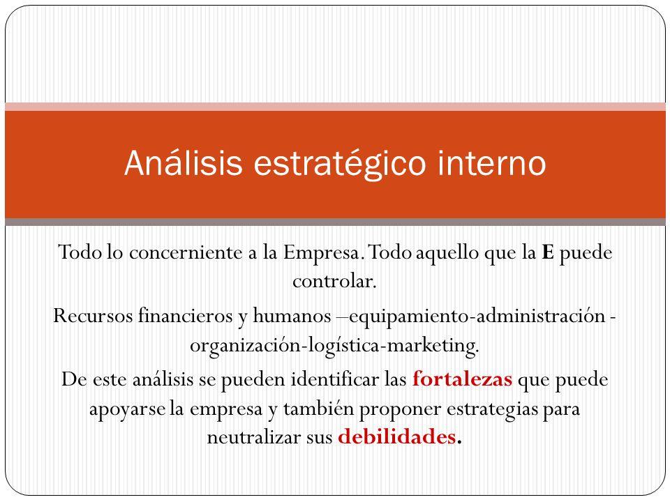 Análisis estratégico interno