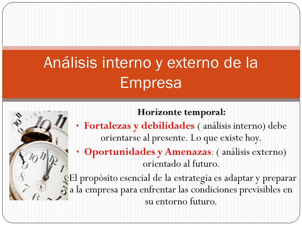 Análisis interno y externo de la Empresa