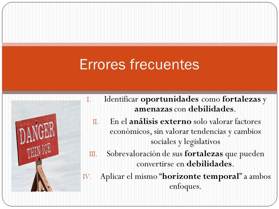 Errores frecuentes Identificar oportunidades como fortalezas y amenazas con debilidades.