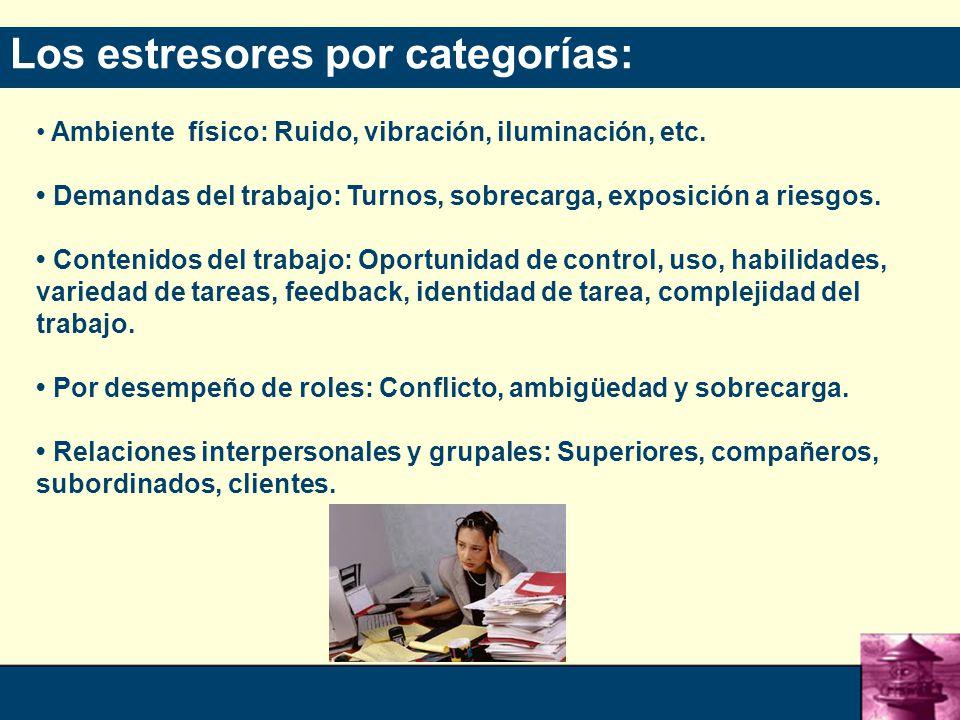 Los estresores por categorías: