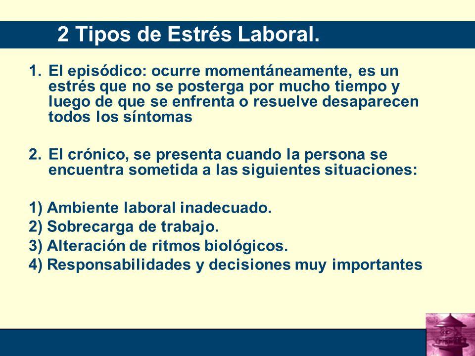2 Tipos de Estrés Laboral.