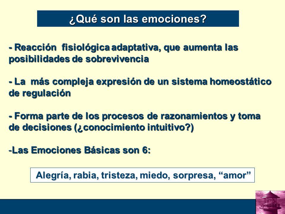 ¿Qué son las emociones - Reacción fisiológica adaptativa, que aumenta las posibilidades de sobrevivencia.