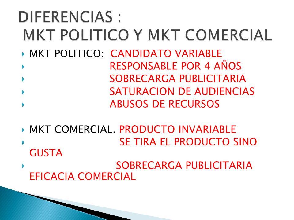 DIFERENCIAS : MKT POLITICO Y MKT COMERCIAL