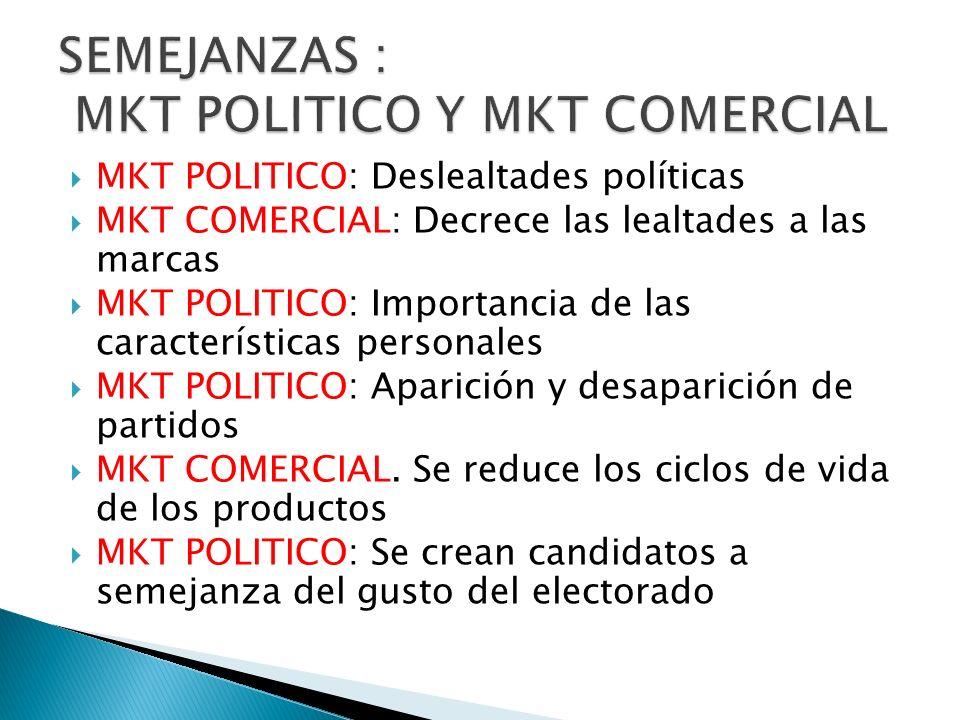 SEMEJANZAS : MKT POLITICO Y MKT COMERCIAL