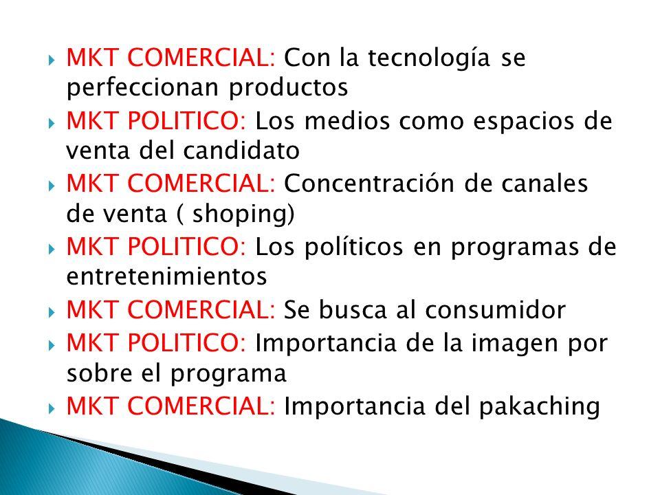 MKT COMERCIAL: Con la tecnología se perfeccionan productos