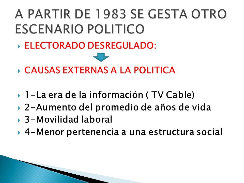A PARTIR DE 1983 SE GESTA OTRO ESCENARIO POLITICO