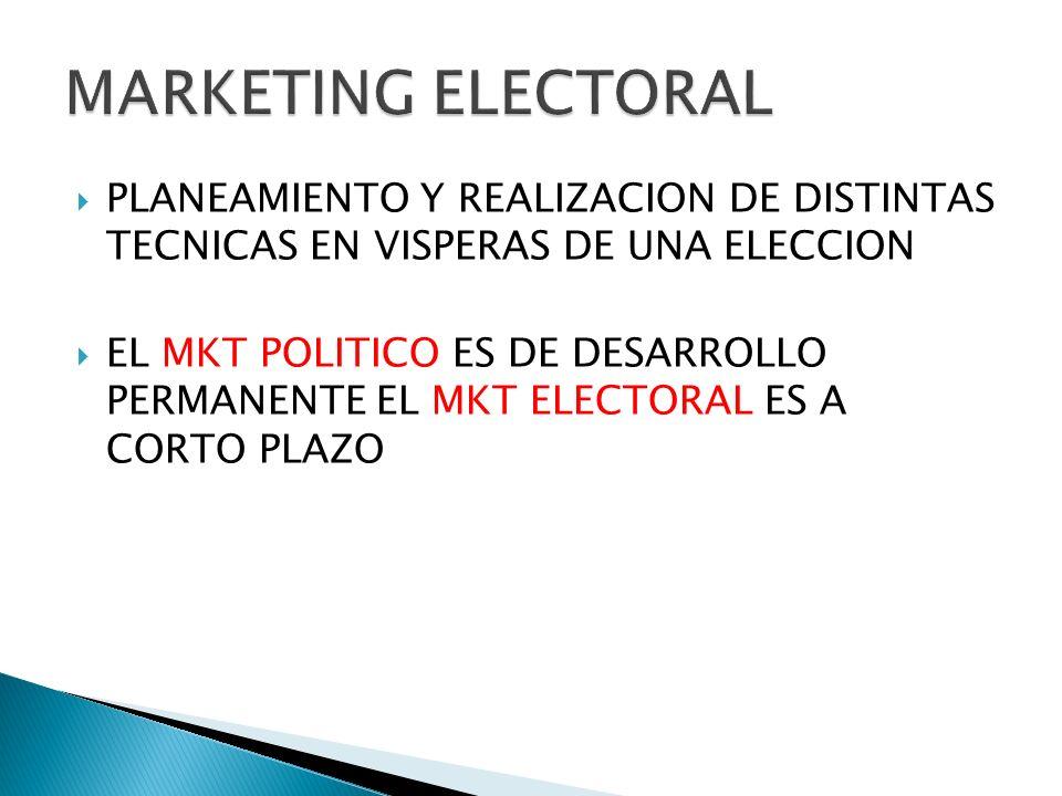 MARKETING ELECTORAL PLANEAMIENTO Y REALIZACION DE DISTINTAS TECNICAS EN VISPERAS DE UNA ELECCION.