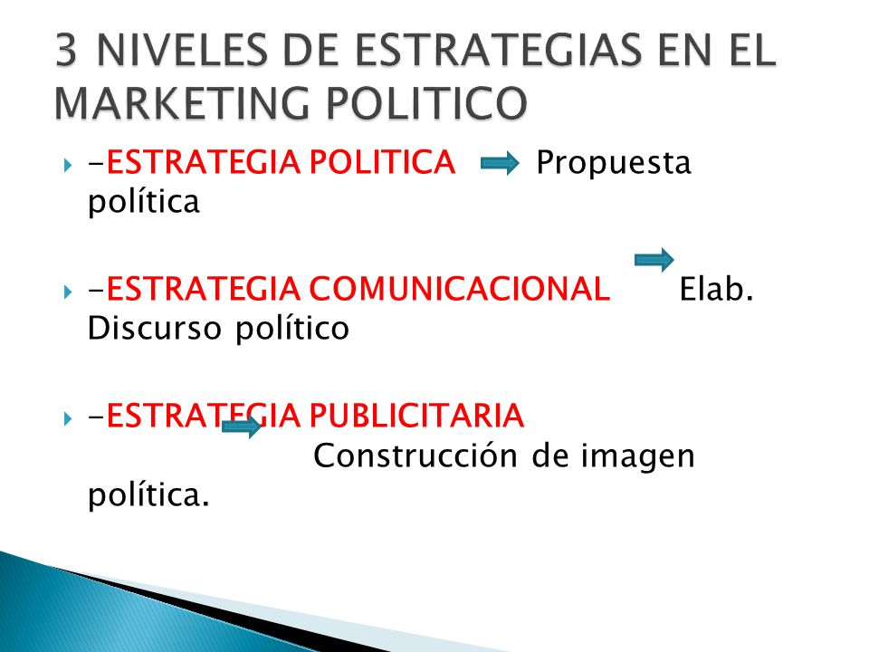 3 NIVELES DE ESTRATEGIAS EN EL MARKETING POLITICO