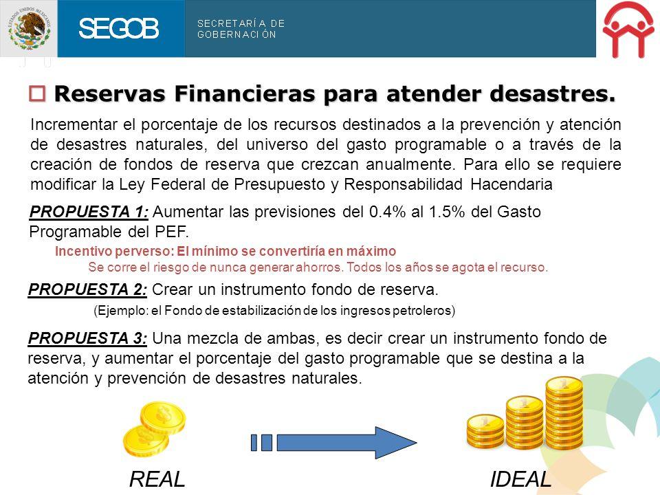 Reservas Financieras para atender desastres.