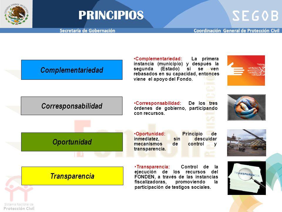 PRINCIPIOS Complementariedad Corresponsabilidad Oportunidad