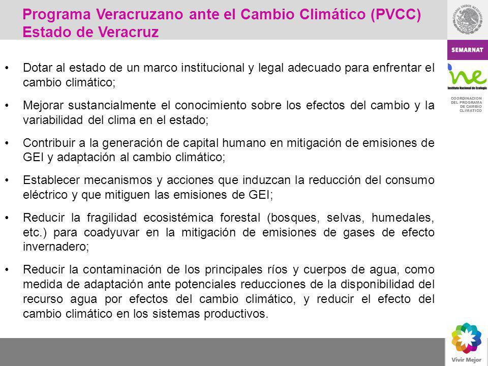 Programa Veracruzano ante el Cambio Climático (PVCC) Estado de Veracruz