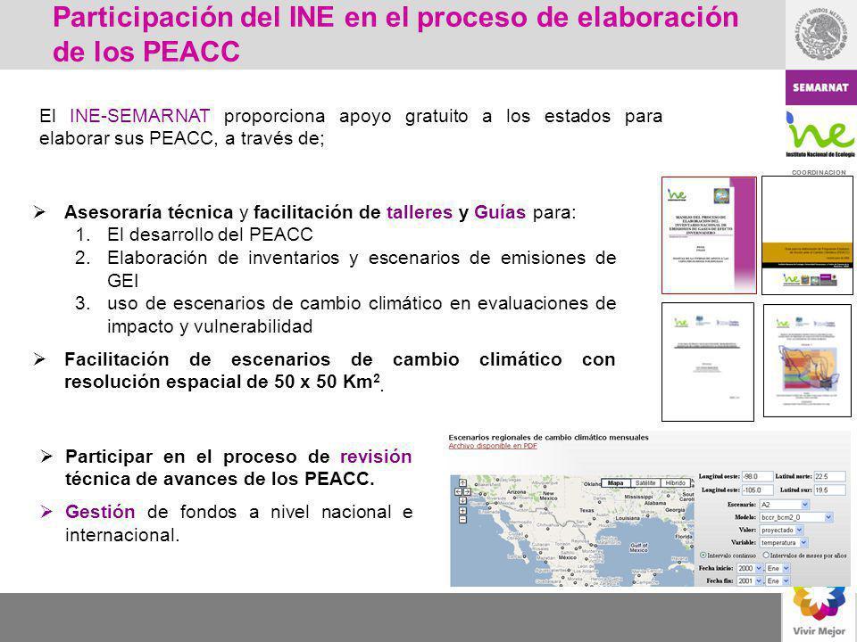 Participación del INE en el proceso de elaboración de los PEACC