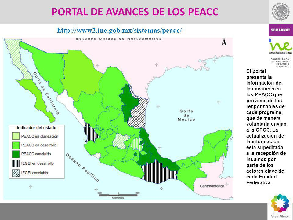 PORTAL DE AVANCES DE LOS PEACC