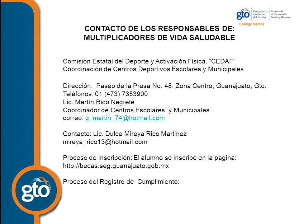 CONTACTO DE LOS RESPONSABLES DE: MULTIPLICADORES DE VIDA SALUDABLE