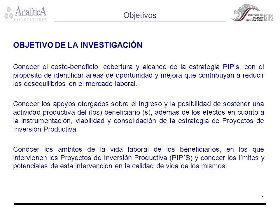 OBJETIVO DE LA INVESTIGACIÓN