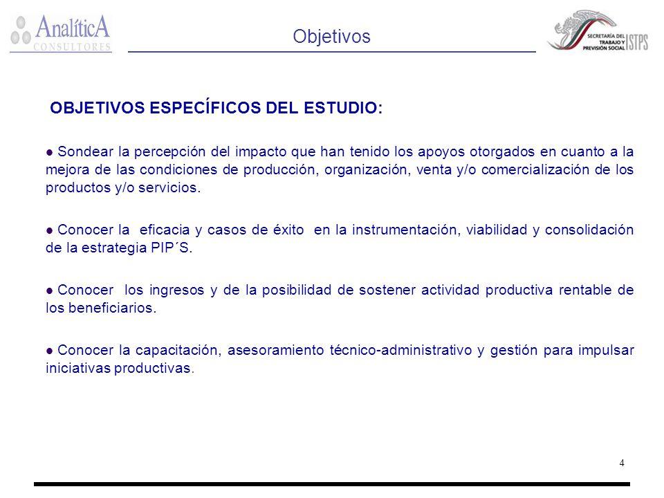 Objetivos OBJETIVOS OBJETIVOS ESPECÍFICOS DEL ESTUDIO: