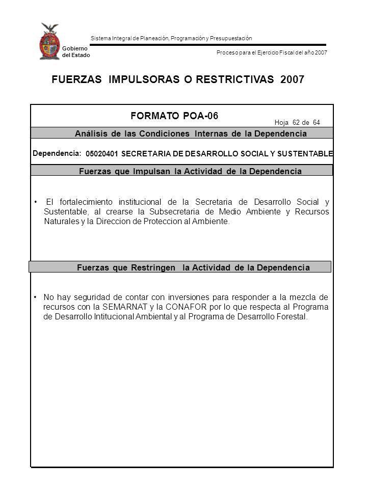 FUERZAS IMPULSORAS O RESTRICTIVAS 2007