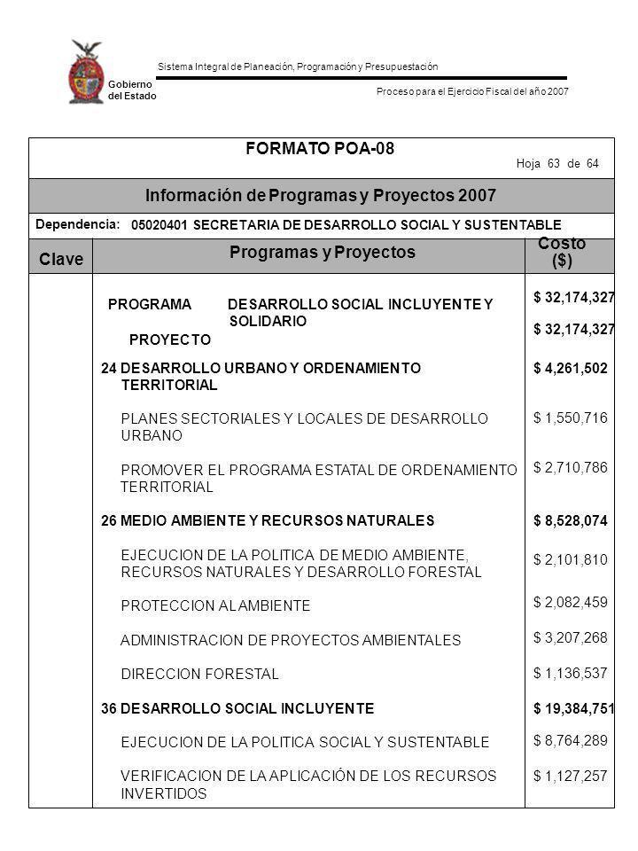 Información de Programas y Proyectos 2007