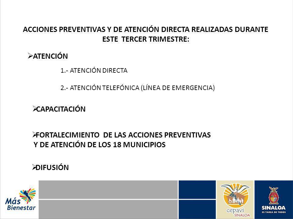 FORTALECIMIENTO DE LAS ACCIONES PREVENTIVAS