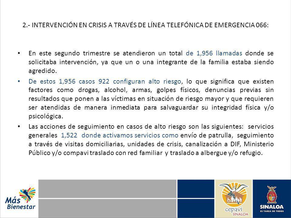 2.- INTERVENCIÓN EN CRISIS A TRAVÉS DE LÍNEA TELEFÓNICA DE EMERGENCIA 066: